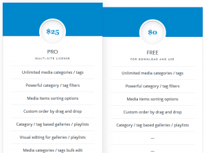 Enhanced Media Library Pro Plugin for WordPress: First Look