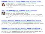 Pinterest Is for Women